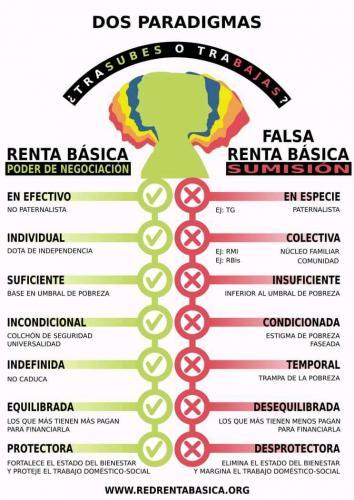 RBIS - RBs falsa